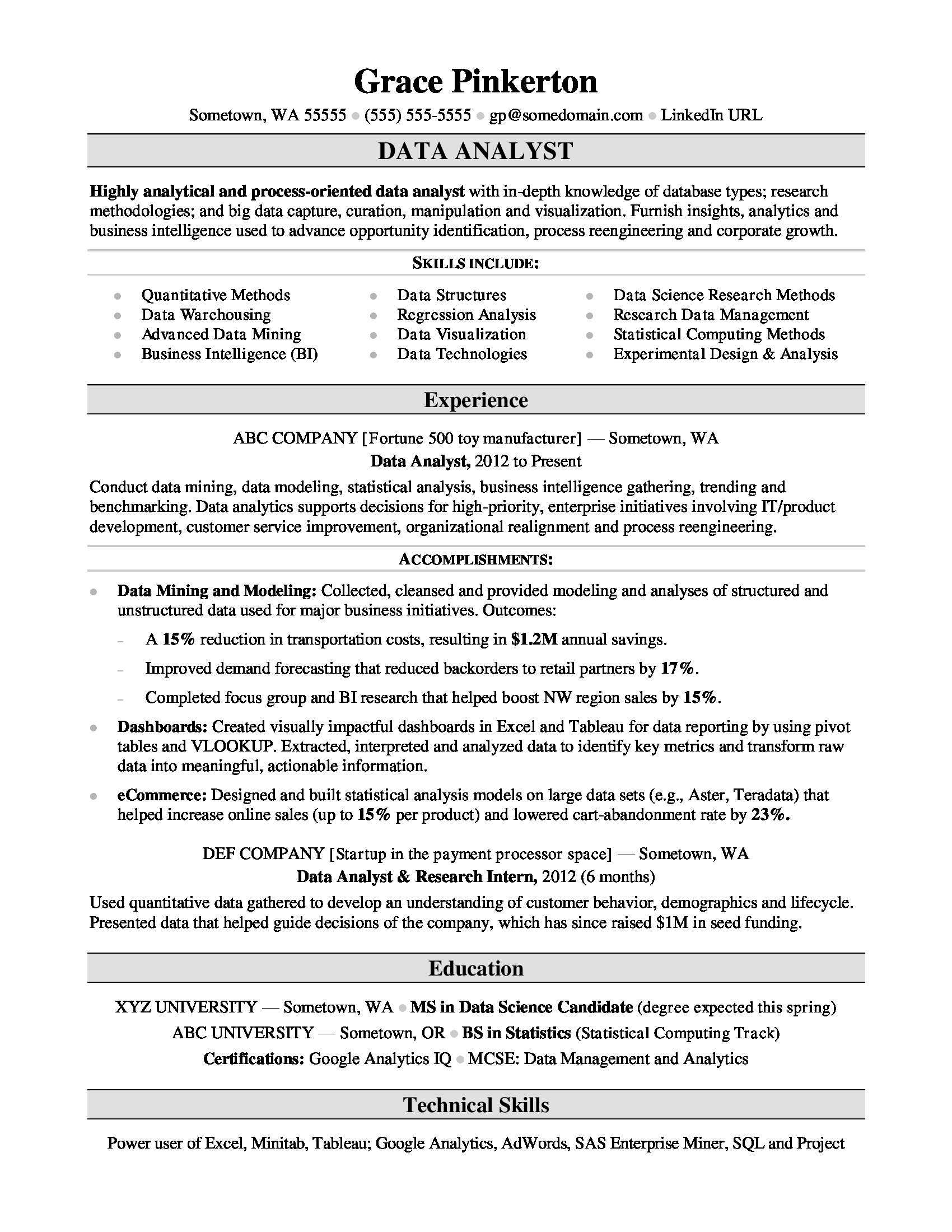 Resume Examples Data Analyst