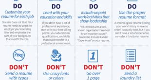 Resume Format Dos And Don'Ts