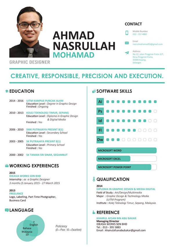 Format Resume Yang Betul Resume Templates