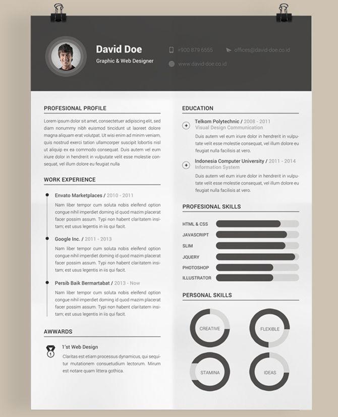 Resume Templates Design
